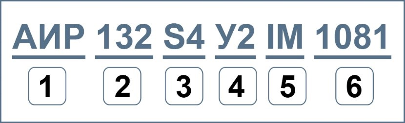 Расшифровка маркировки электродвигателя аир180